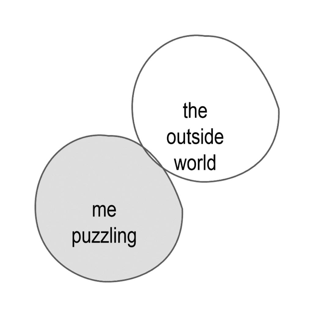 Venn Diagram 6